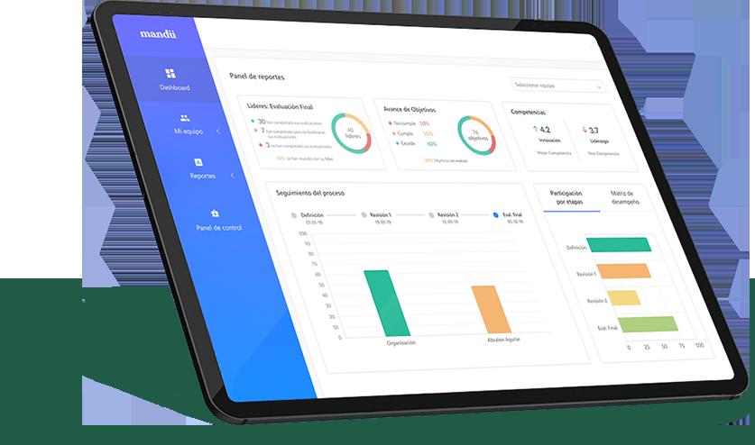 Mandu performance - Asegúrate que los objetivos de tus colaboradores están alineados con los de sus equipos y la organización