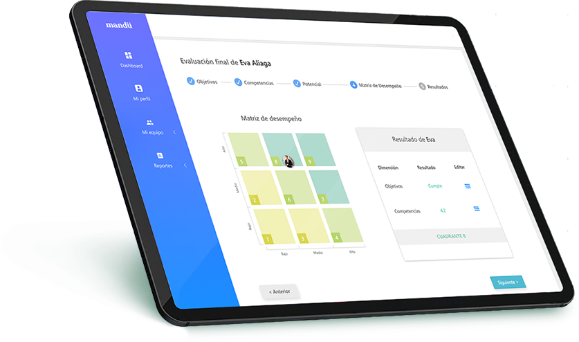 Mandu performance - Crea una cultura de feedback continuo y mejora la comunición entre los líderes y sus equipos para impactar positivamente en su desempeño.